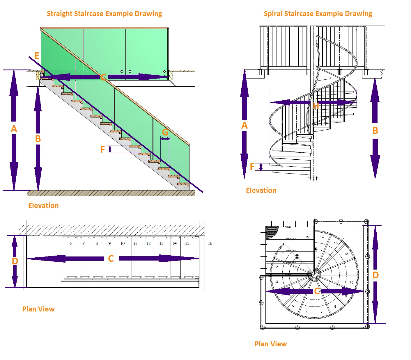 Common Staircase Measurements