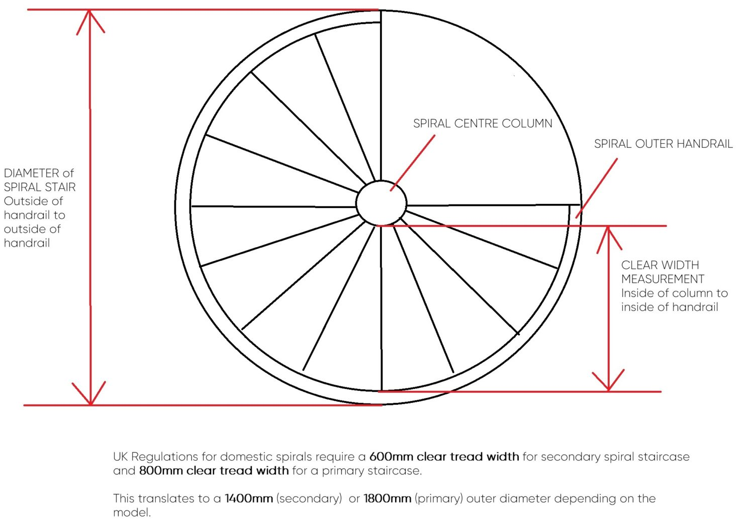 Spiral staircase dimensions diameter diagram