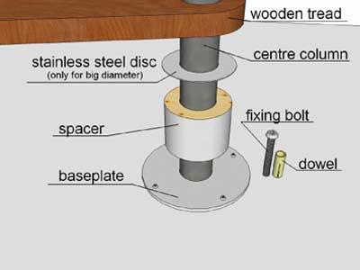 spiral stair 3-d view