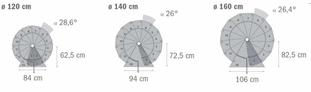 Civik-Zink-Rotation