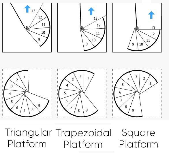 Genius Spiral Platform options