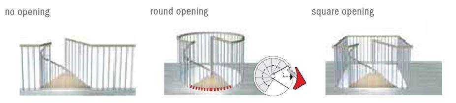 Spiral Stair Opening