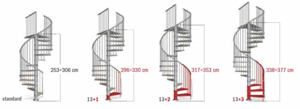 Klan-Spiral-Staircase-Kits