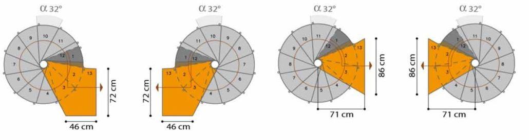 Oak-70-1300mm-rotation