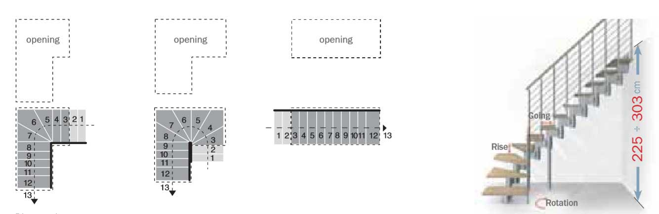 Komoda-stair-layouts