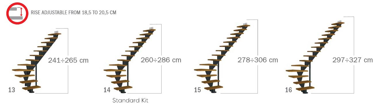 Mas-Staircase-Height