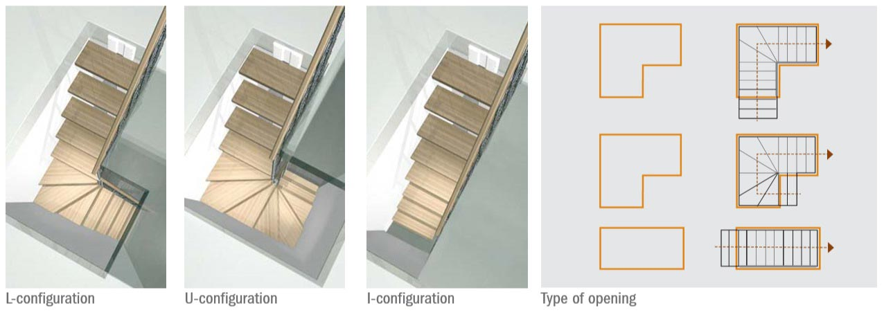 Mas-Staircase-Layout