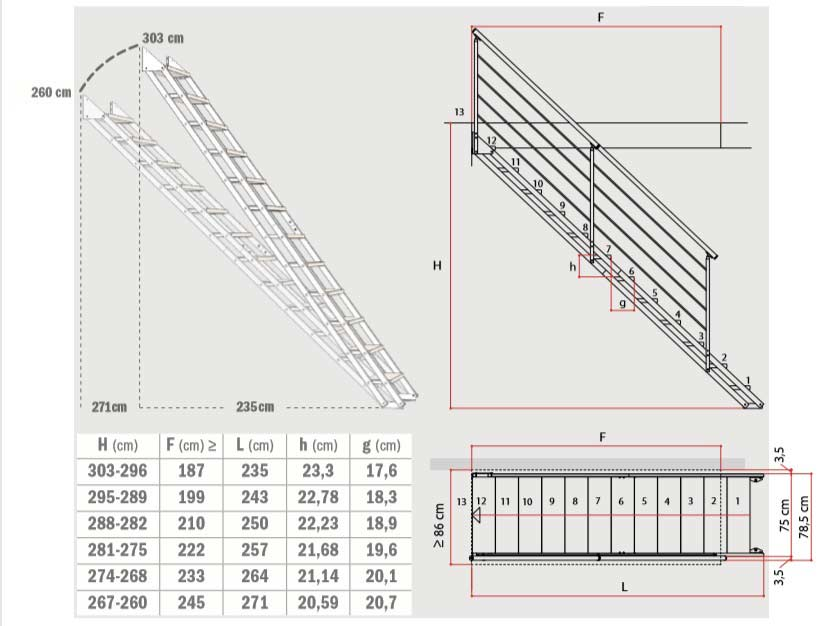 Pop-Staircase-Details-chart