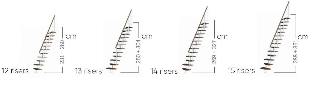 Zen-Stair-Heights