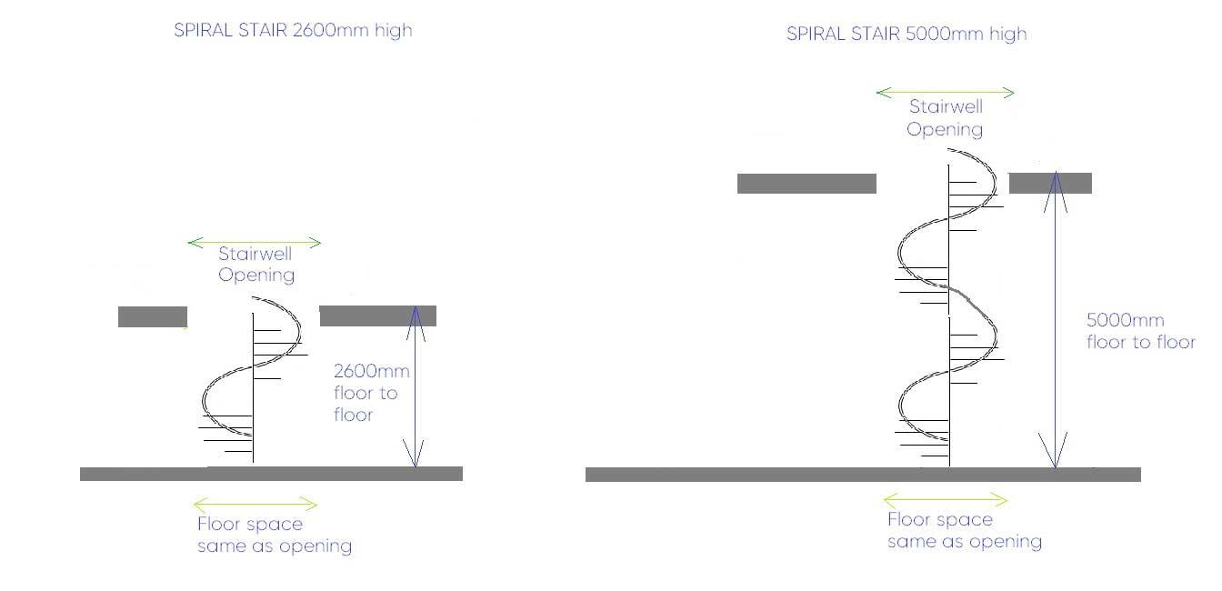 Spiral-Stair-Elevation