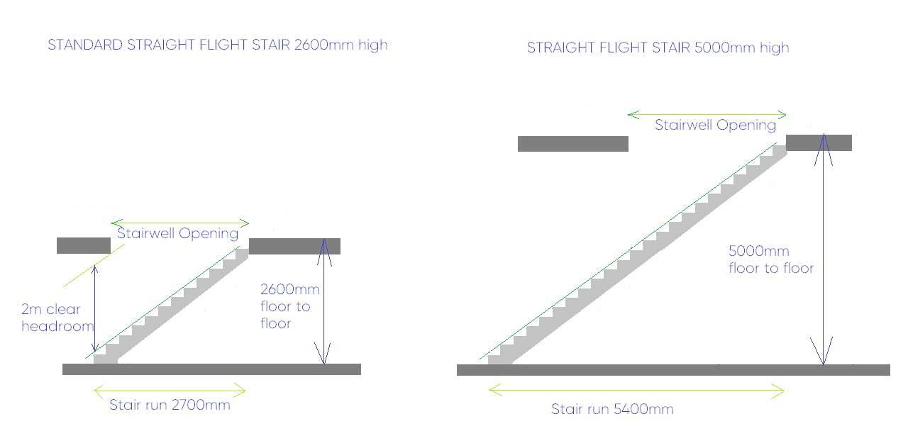 Straight-Flight-Stair-Elevation